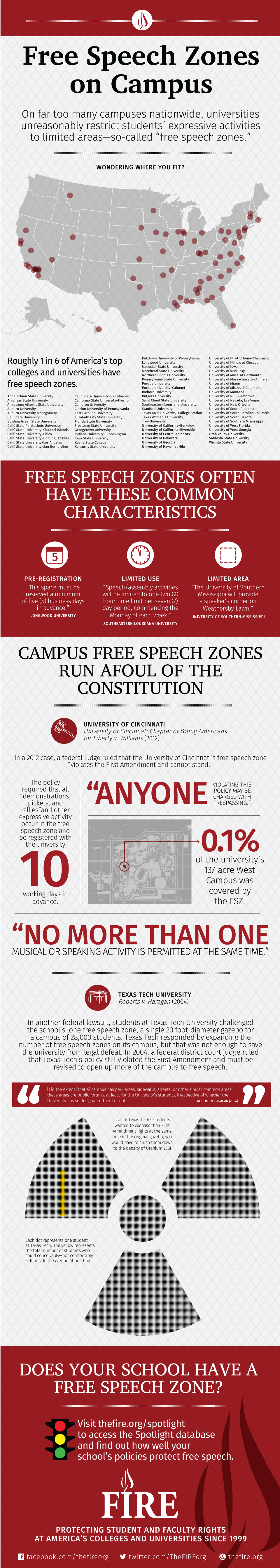 Free-speech-zone-infographic-full
