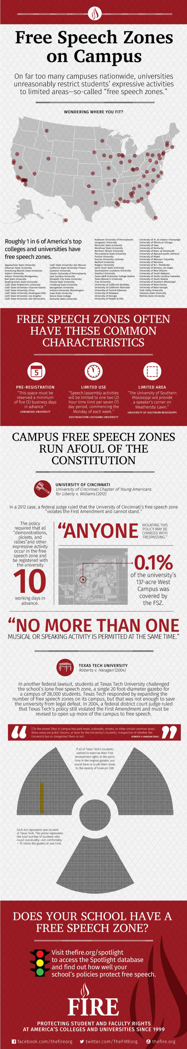 Free-speech-zone-infographic